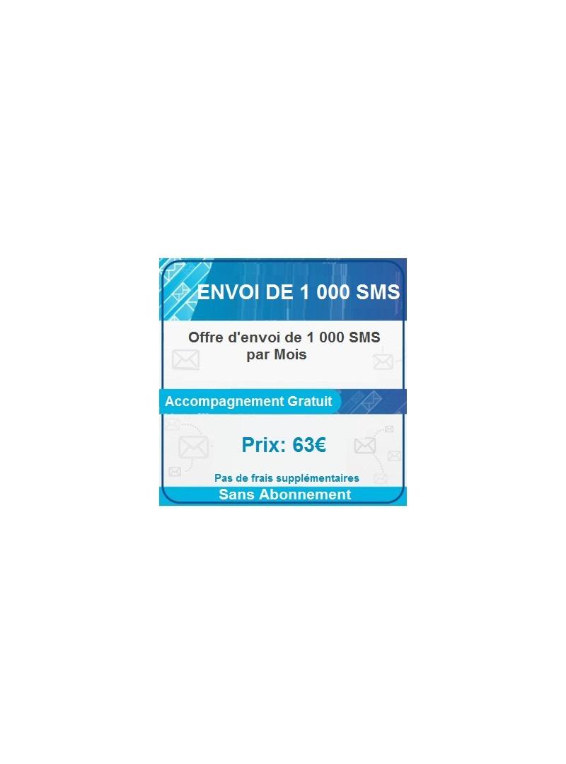 Acheter base de donnée SMS particuliers Ville REDON