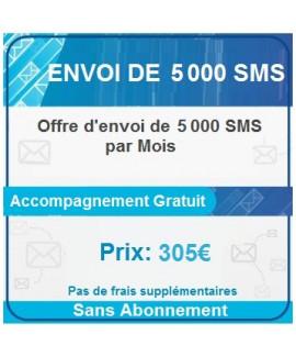Envoi de 5 000 SMS par Mois